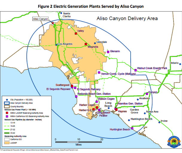 Natural Gas Utilities In California