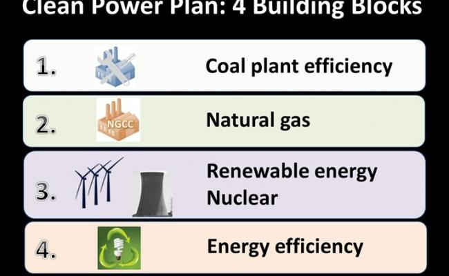 Clean Energy Block Building Blocks